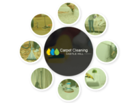 Carpet-Cleaning-Castle-Hill.png